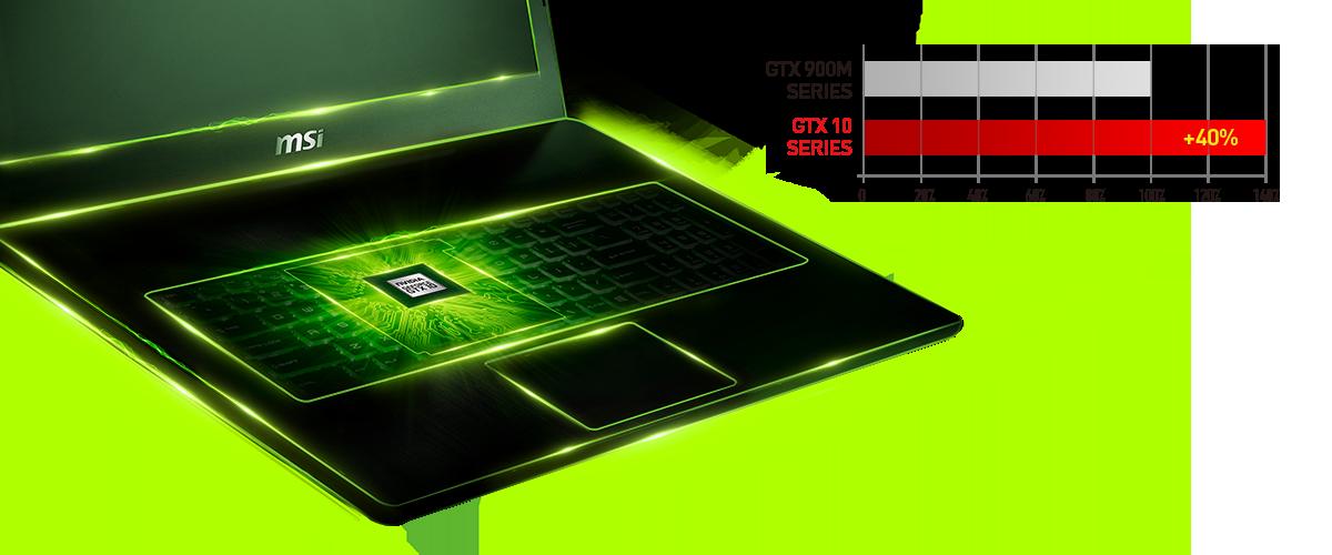 NVidia's GTX 10 Series
